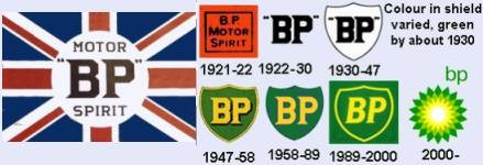 Sketch showing the various BP logos