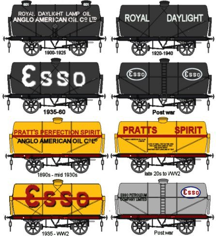 Esso tank wagons showing evolution of liveries