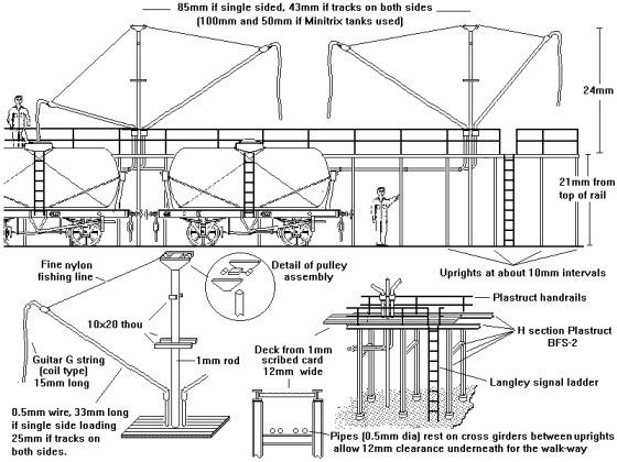 Sketch of Petrol cranes used for class a liquids