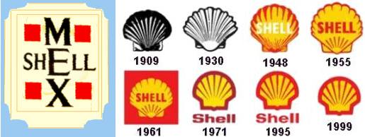 Shell pump globe and logos
