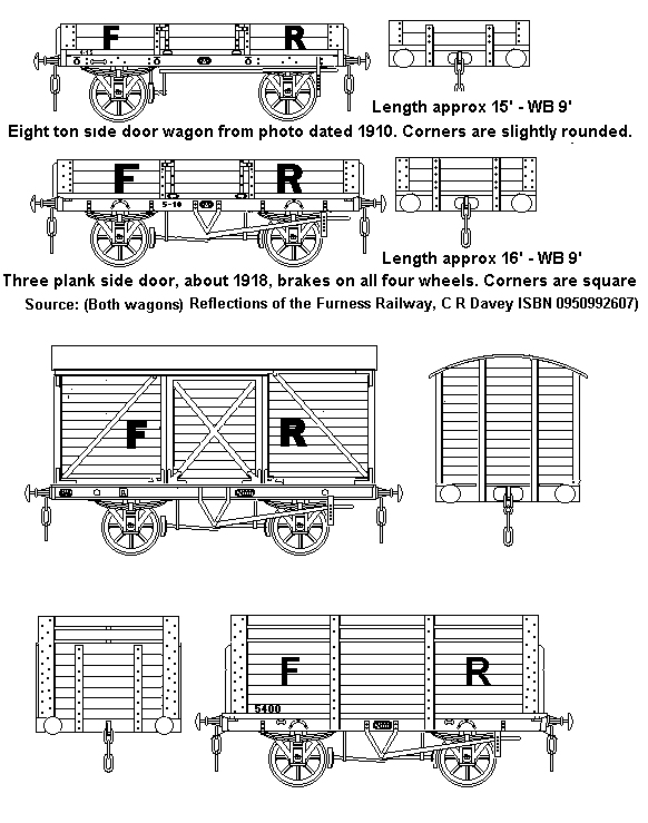 Furness Railway history and livery notes