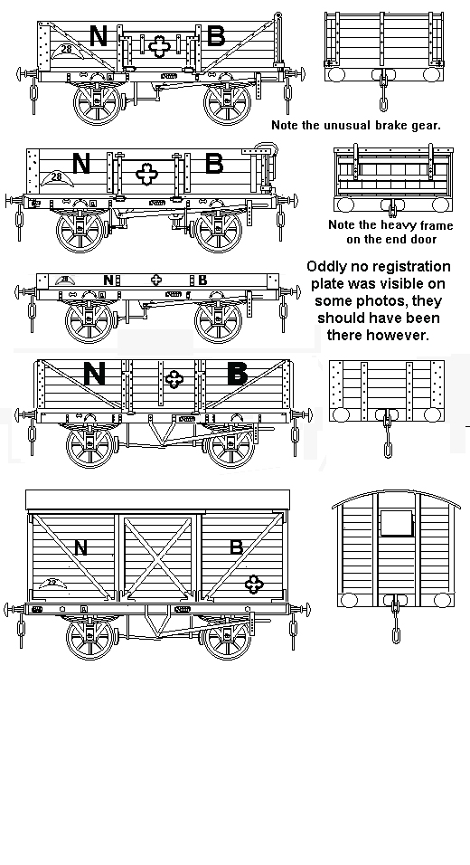 North British Railway history and livery notes