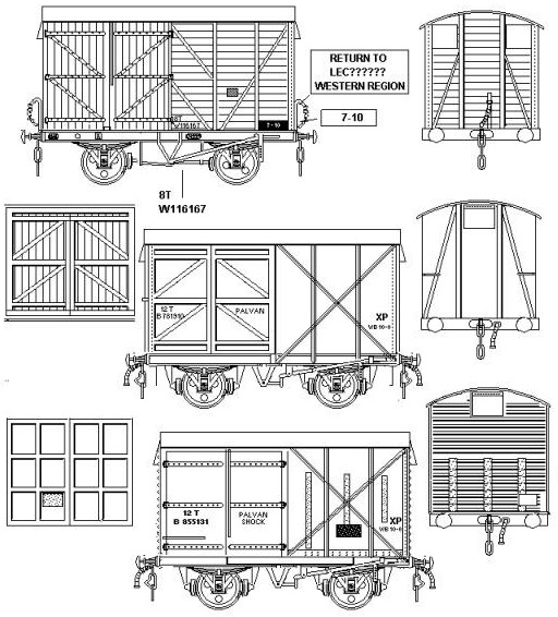 Post Nationalisation British Railway Wagon Development